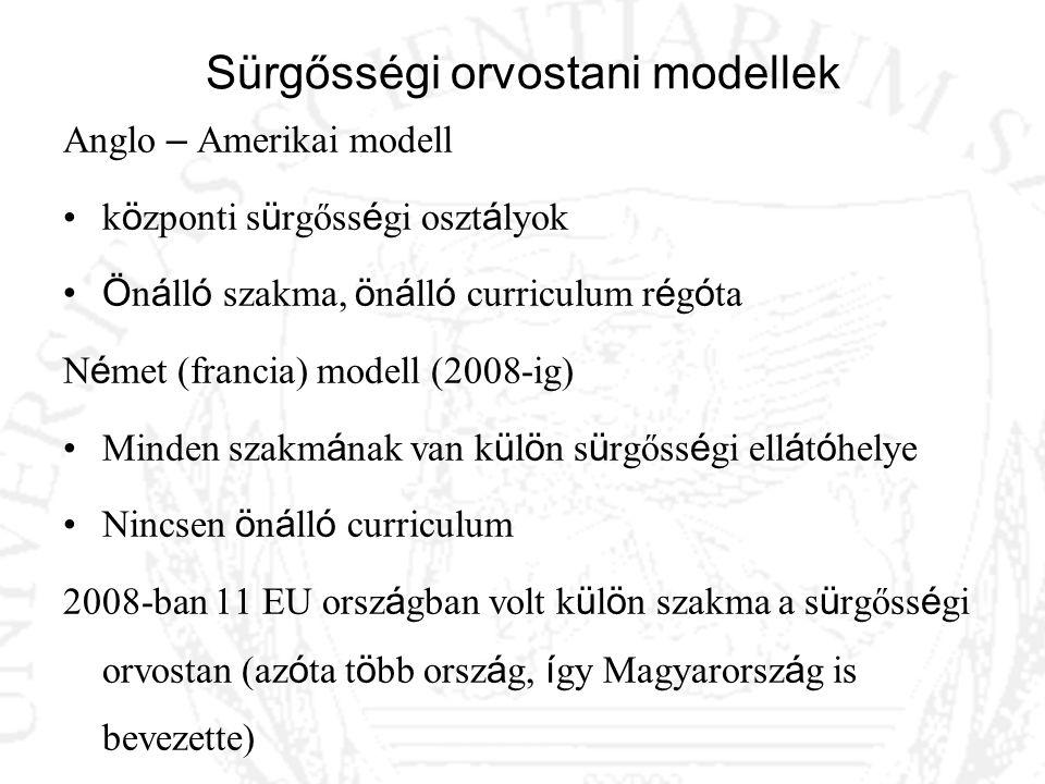 Sürgősségi orvostani modellek Anglo – Amerikai modell k ö zponti s ü rgőss é gi oszt á lyok Ö n á ll ó szakma, ö n á ll ó curriculum r é g ó ta N é me