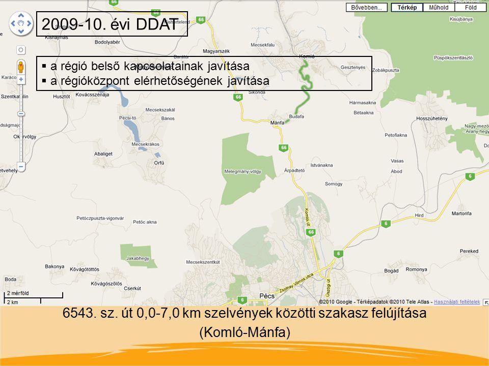 6543. sz. út 0,0-7,0 km szelvények közötti szakasz felújítása (Komló-Mánfa) 2009-10. évi DDAT  a régió belső kapcsolatainak javítása  a régióközpont