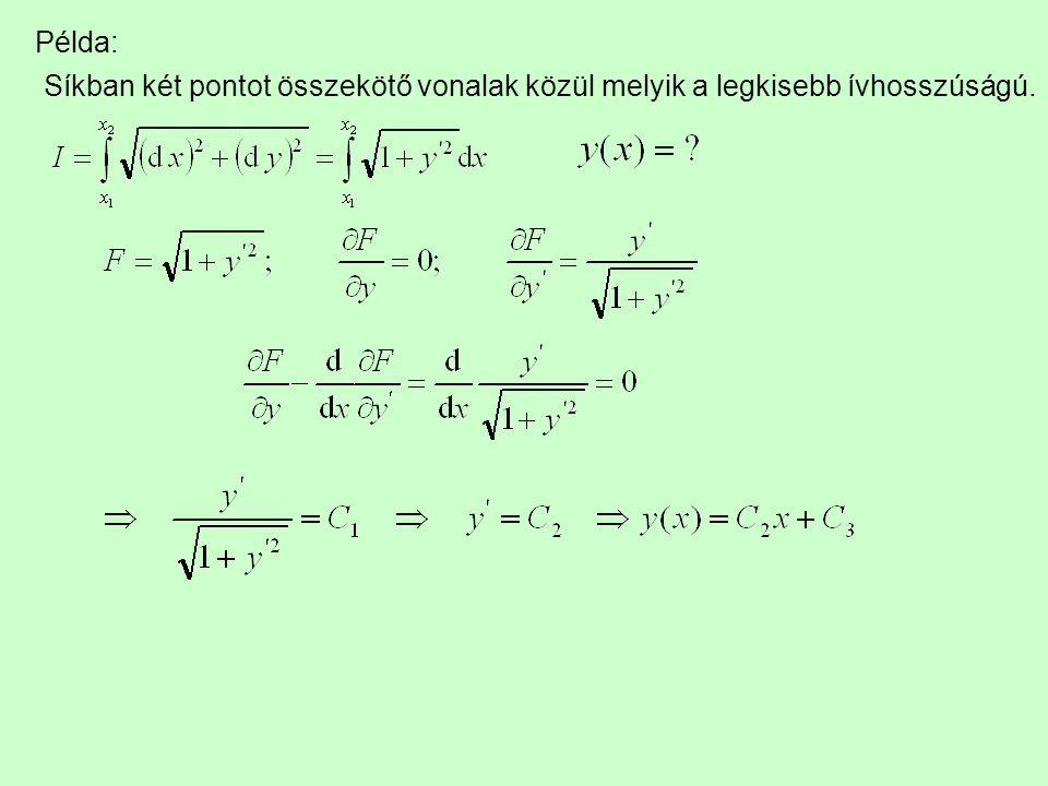 Példa: Síkban két pontot összekötő vonalak közül melyik a legkisebb ívhosszúságú.