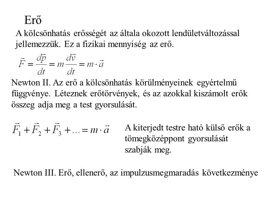Erőtörvények: Rugalmas Gravitációs Közegellenállás Elektromos Mágneses Molekuláris Stb.
