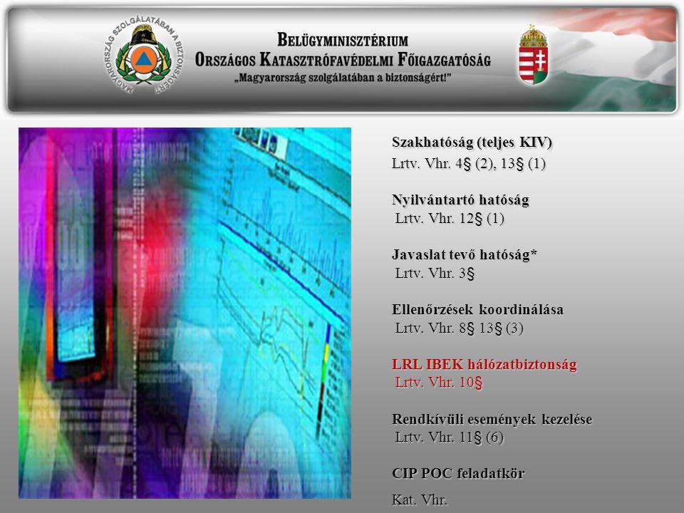 Szakhatóság (teljes KIV) Lrtv.Vhr. 4§ (2), 13§ (1) Nyilvántartó hatóság Lrtv.