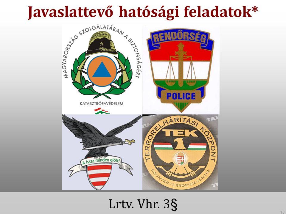 -13- Javaslattevő hatósági feladatok* Lrtv. Vhr. 3§