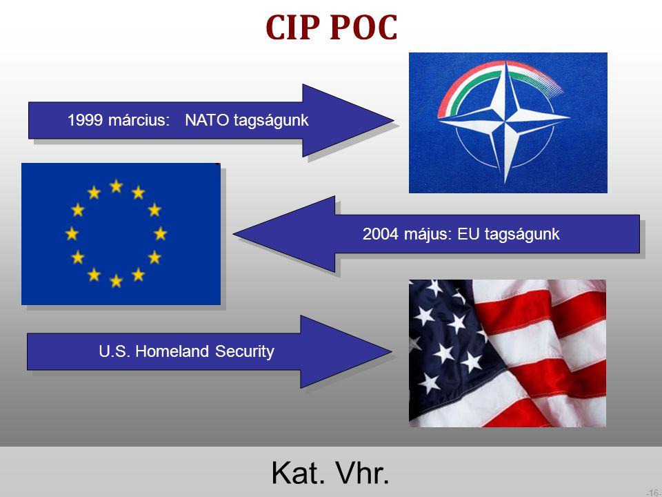 -16- CIP POC Kat.Vhr. 16 1999 március: NATO tagságunk 2004 május: EU tagságunk U.S.