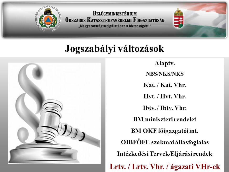 Jogszabályi változások Alaptv.NBS/NKS/NKS Kat. / Kat.