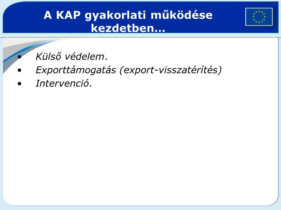 A KAP gyakorlati működése kezdetben… Külső védelem. Exporttámogatás (export-visszatérítés) Intervenció.