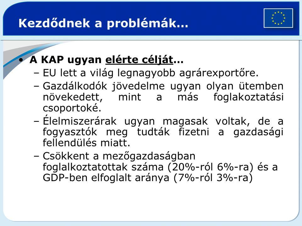 Kezdődnek a problémák… A KAP ugyan elérte célját… –EU lett a világ legnagyobb agrárexportőre. –Gazdálkodók jövedelme ugyan olyan ütemben növekedett, m