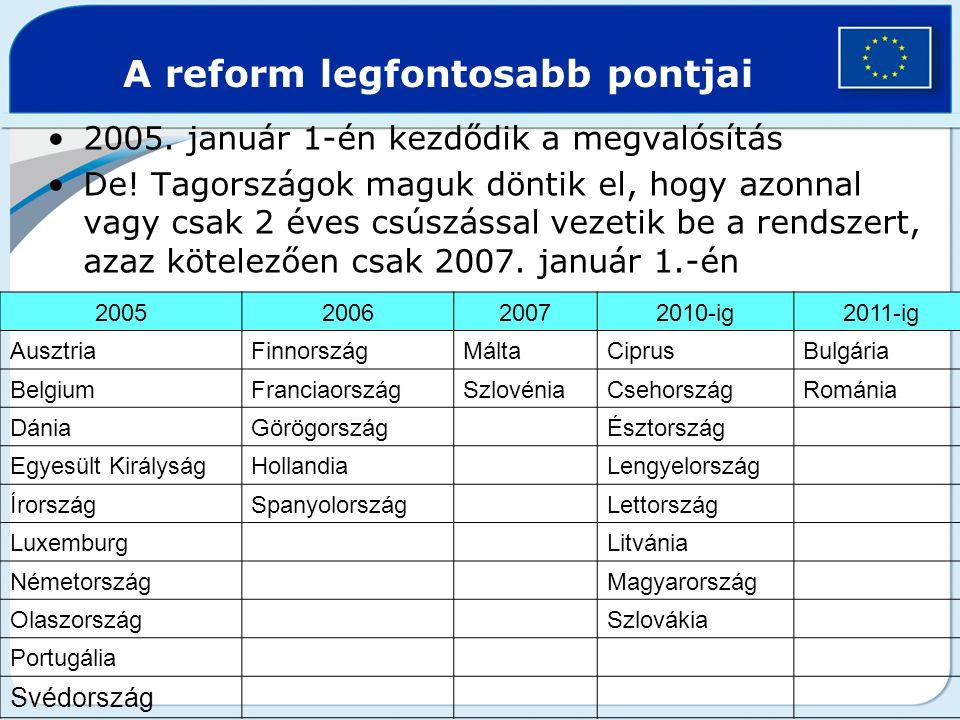 2005. január 1-én kezdődik a megvalósítás De! Tagországok maguk döntik el, hogy azonnal vagy csak 2 éves csúszással vezetik be a rendszert, azaz kötel