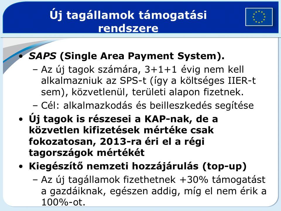 SAPS (Single Area Payment System). –Az új tagok számára, 3+1+1 évig nem kell alkalmazniuk az SPS-t (így a költséges IIER-t sem), közvetlenül, területi