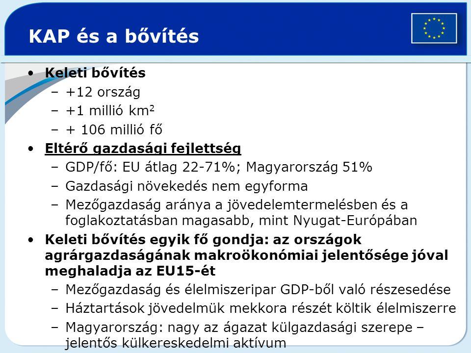 KAP és a bővítés Keleti bővítés –+12 ország –+1 millió km 2 –+ 106 millió fő Eltérő gazdasági fejlettség –GDP/fő: EU átlag 22-71%; Magyarország 51% –G