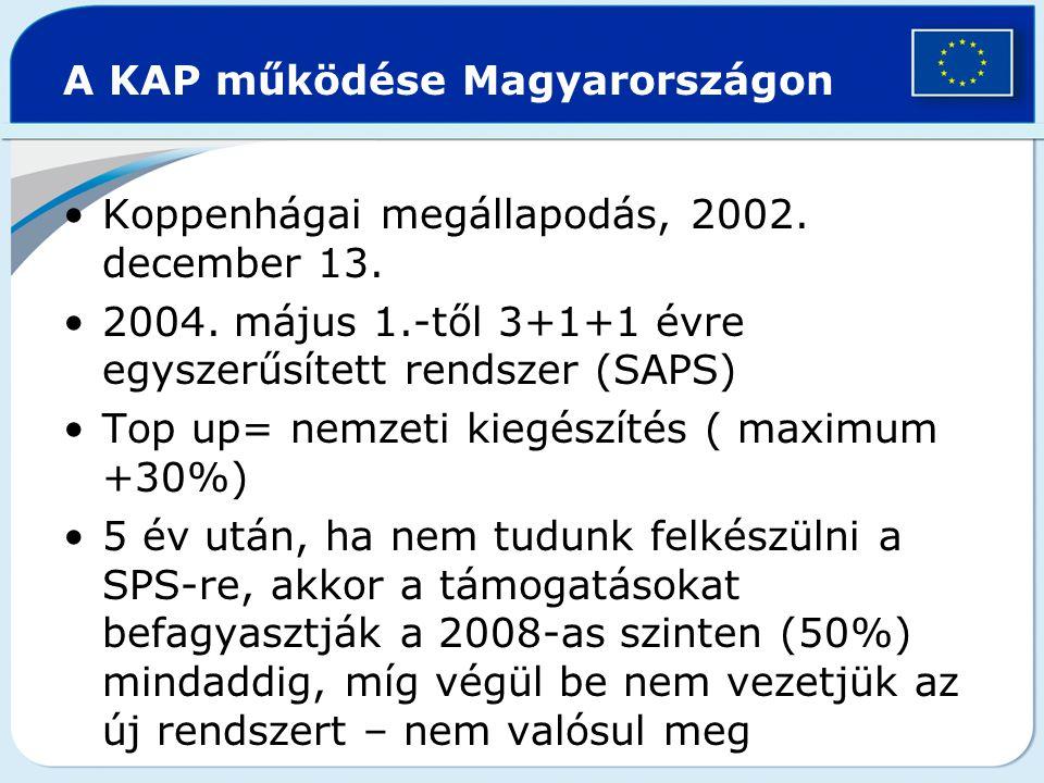 A KAP működése Magyarországon Koppenhágai megállapodás, 2002. december 13. 2004. május 1.-től 3+1+1 évre egyszerűsített rendszer (SAPS) Top up= nemzet
