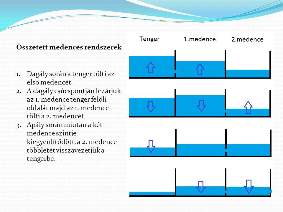 Ország és terület Ár - apály szintkülönbség (m) Medence terület (km 2 ) Évi potenciális elektromos áram produkció (10 6 kwhe/év) Lorient4.516.097 Brest6.492.01,130 Alber-Benoit7.42.948 Alber -Vrach7.41.118 Arguenon and Lancieux 11.428.01,090 La Frasnaye11.412.0470 Rance11.422.0860 Rotheneuf12.01.148 Chausey12.4610.028,140 Somme9.349.01,270 Severn11.544.01,750 Passamaquoddy7.5120.0 2,025