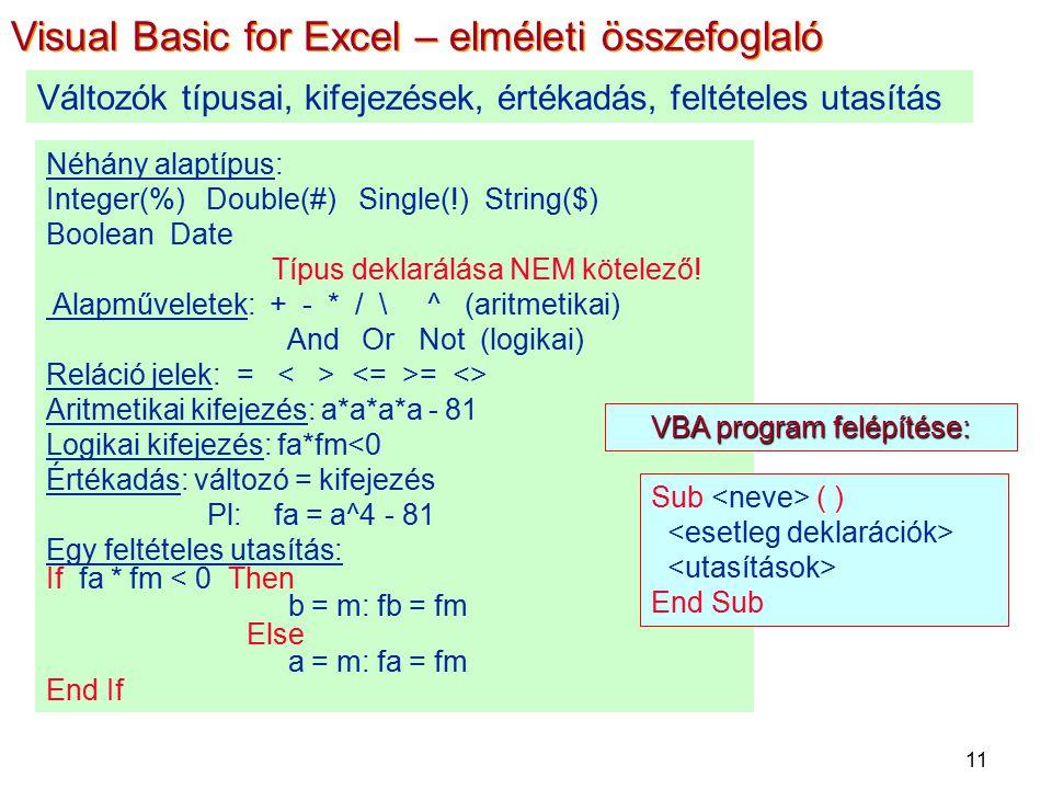 11 Néhány alaptípus: Integer(%) Double(#) Single(!) String($) Boolean Date Típus deklarálása NEM kötelező! Alapműveletek: + - * / \ ^ (aritmetikai) An