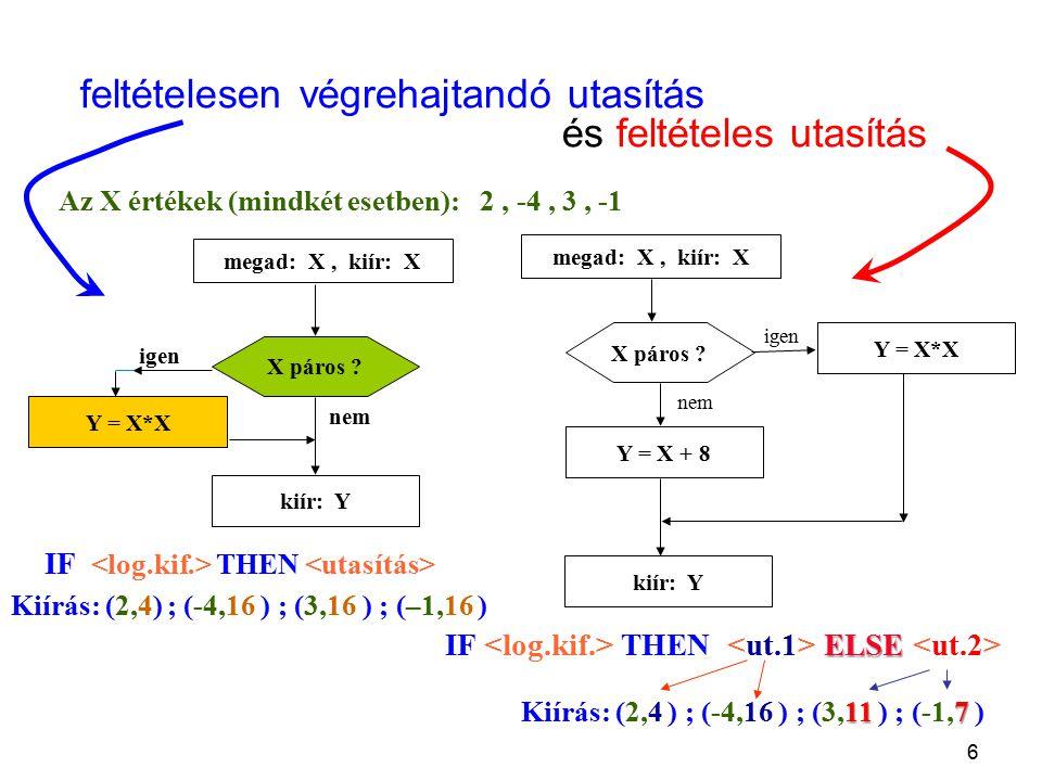 6 feltételesen végrehajtandó utasítás és feltételes utasítás megad: X, kiír: X kiír: Y Y = X*X X páros ? igen nem Az X értékek (mindkét esetben): 2, -