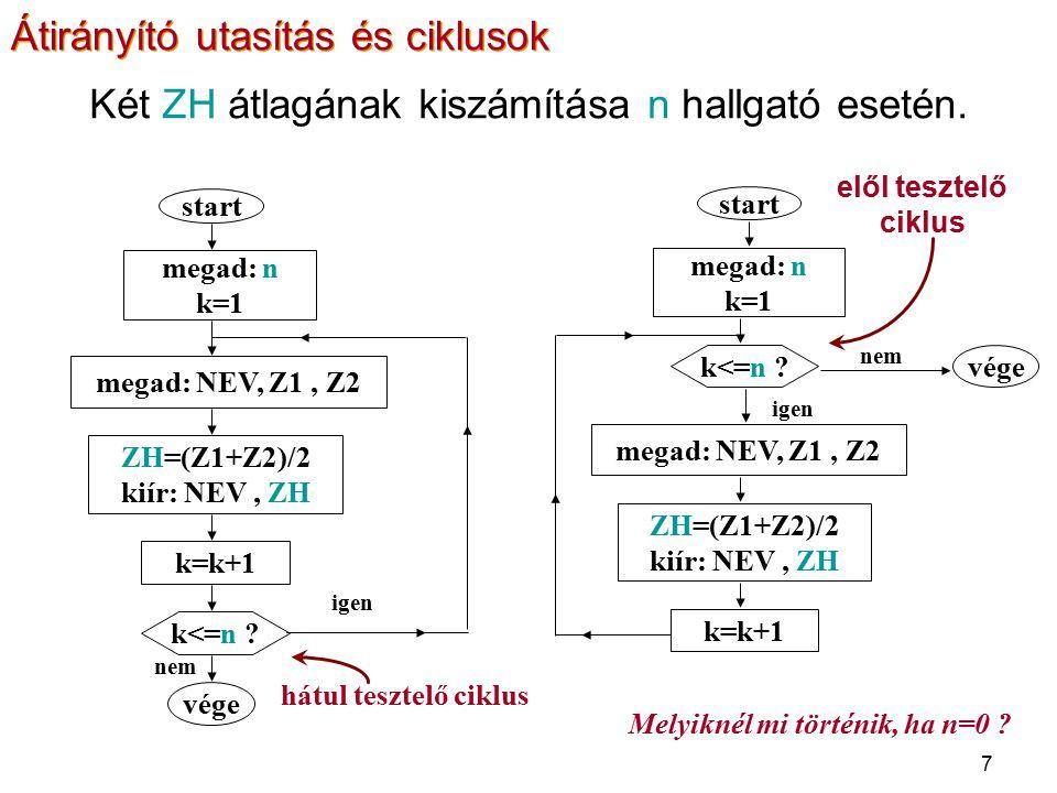7 Két ZH átlagának kiszámítása n hallgató esetén. elől tesztelő ciklus hátul tesztelő ciklus megad: n k=1 megad: NEV, Z1, Z2 ZH=(Z1+Z2)/2 kiír: NEV, Z