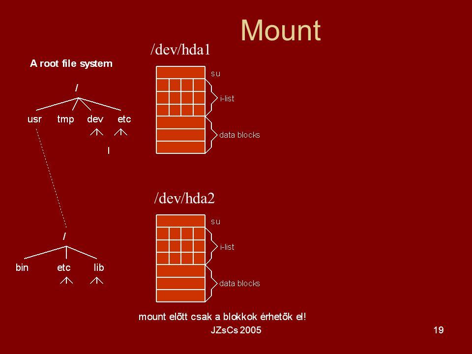 JZsCs 200519 Mount /dev/hda1 /dev/hda2