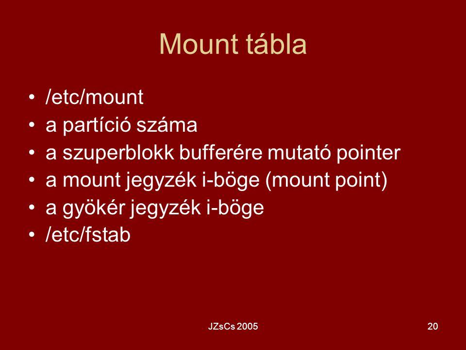 JZsCs 200520 Mount tábla /etc/mount a partíció száma a szuperblokk bufferére mutató pointer a mount jegyzék i-böge (mount point) a gyökér jegyzék i-bö