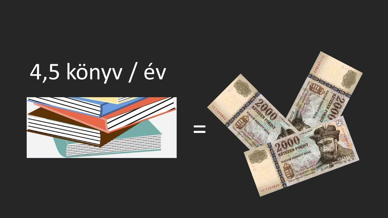 4,5 könyv / év =