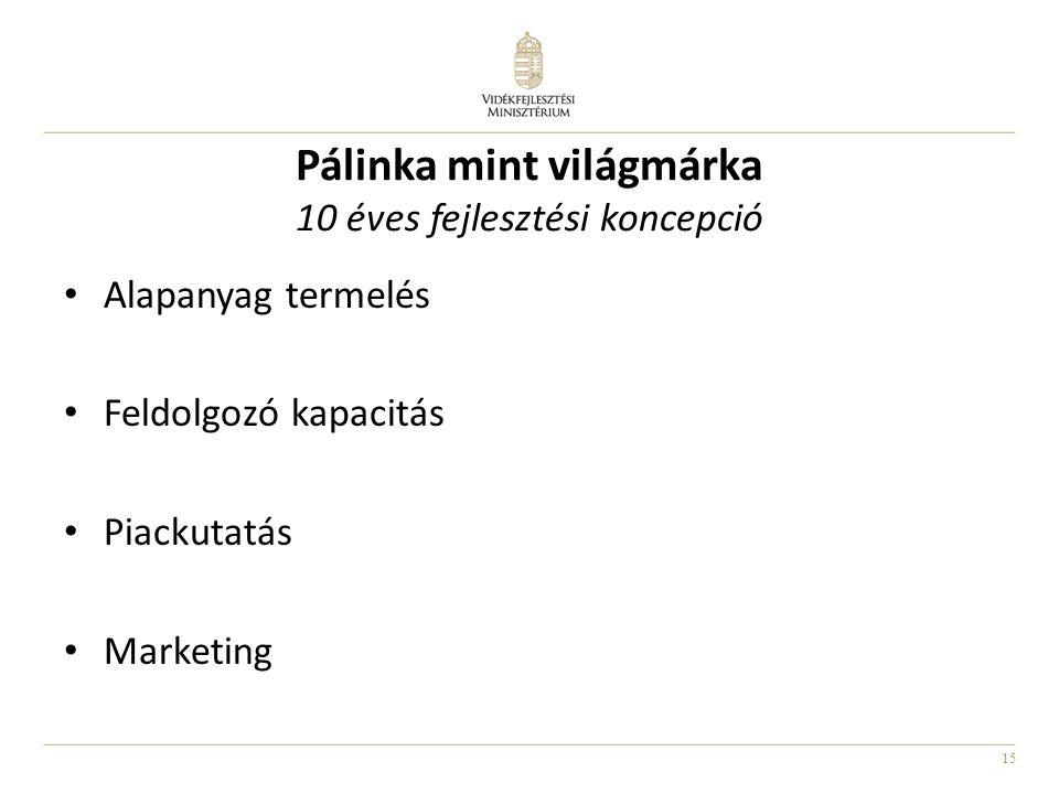 15 Pálinka mint világmárka 10 éves fejlesztési koncepció Alapanyag termelés Feldolgozó kapacitás Piackutatás Marketing