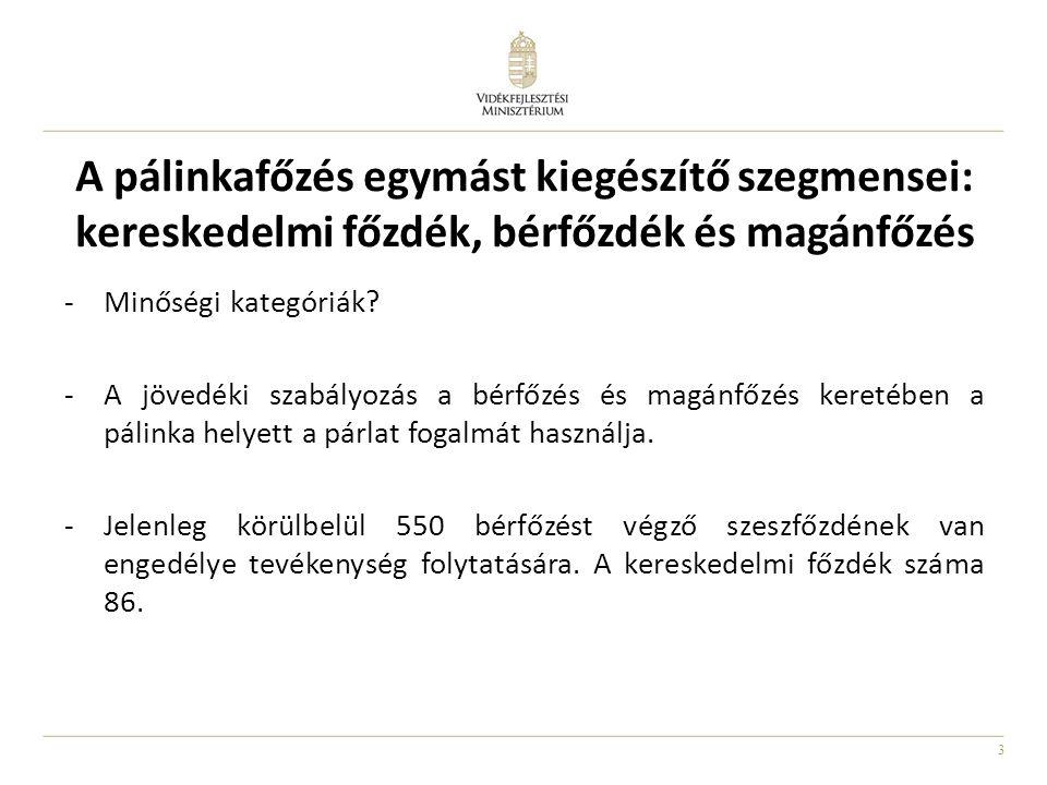 4 Szabad pálinkafőzés -Jövedéki törvény módosítása.