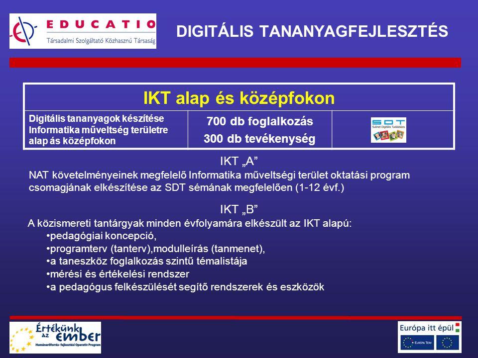 DIGITÁLIS TANANYAGFEJLESZTÉS IKT alap és középfokon Digitális tananyagok készítése Informatika műveltség területre alap ás középfokon 700 db foglalkoz