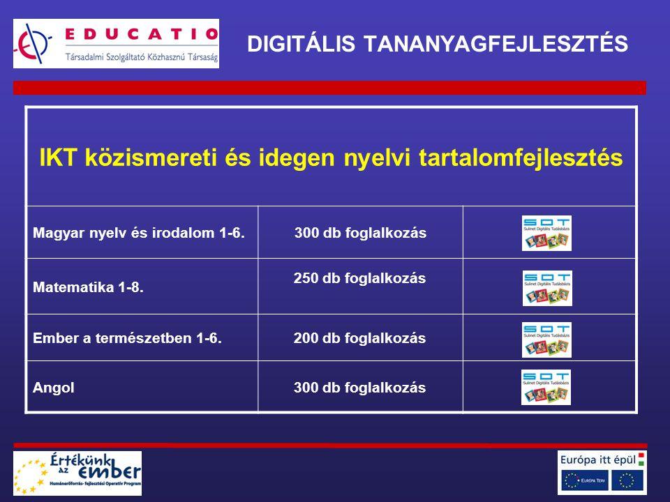 IKT közismereti és idegen nyelvi tartalomfejlesztés Magyar nyelv és irodalom 1-6.300 db foglalkozás Matematika 1-8. 250 db foglalkozás Ember a termész