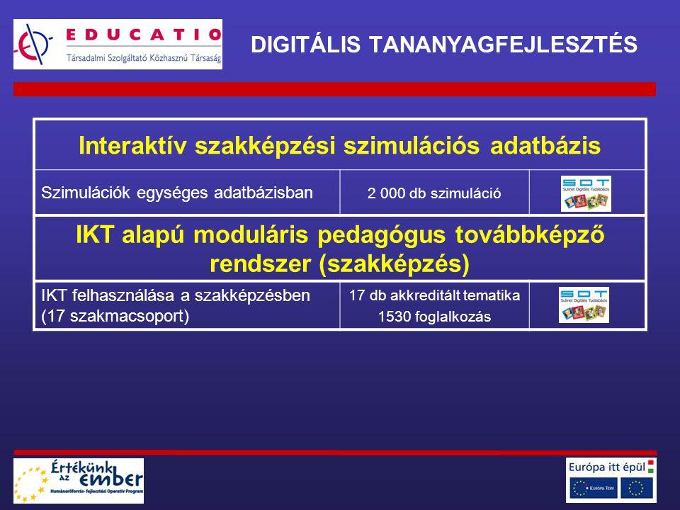 Interaktív szakképzési szimulációs adatbázis Szimulációk egységes adatbázisban 2 000 db szimuláció IKT alapú moduláris pedagógus továbbképző rendszer