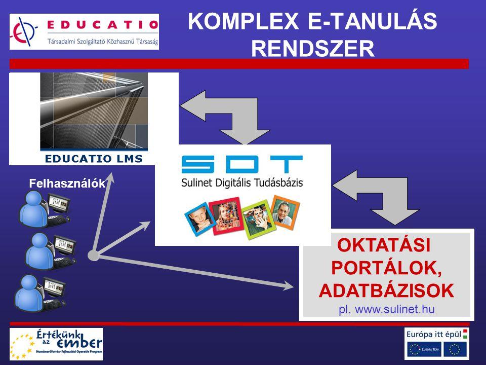 KOMPLEX E-TANULÁS RENDSZER TANULÁS MENEDZSMENT RENDSZER TARTALOM MENEDZSMENT RENDSZER OKTATÁSI PORTÁLOK, ADATBÁZISOK pl. www.sulinet.hu Felhasználók