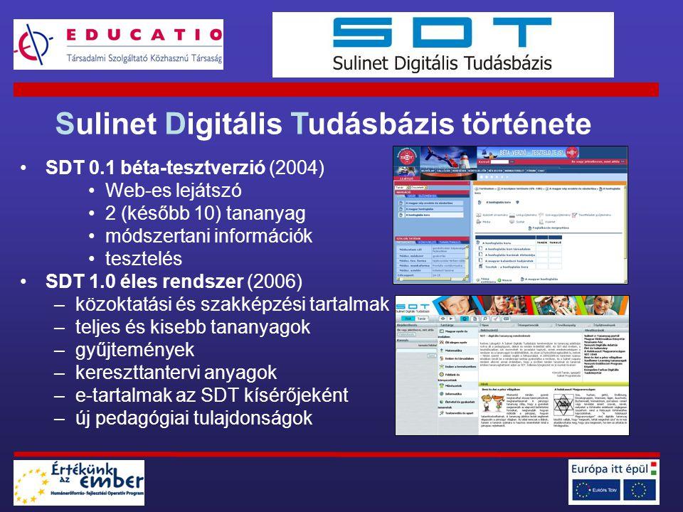 Sulinet Digitális Tudásbázis továbbfejlesztése az NFT I programjaiban (3.1.1: EDUCATIO; 3.2.1: EDUCATIO; APERTUS) Továbbfejlesztés céljai: -Programcsomagok és az SDT kapcsolatának megteremtése -Szakképzési tananyagok tárolhatóságának megteremtése -A szakképzési és közismereti tartalmak közötti átjárhatóság biztosítása -Kompetencia alapú oktatás támogatása -Modern tanítási módszertanok támogatása -Új típusú objektumok -Tananyagok szerkeszthetőségének megteremtése