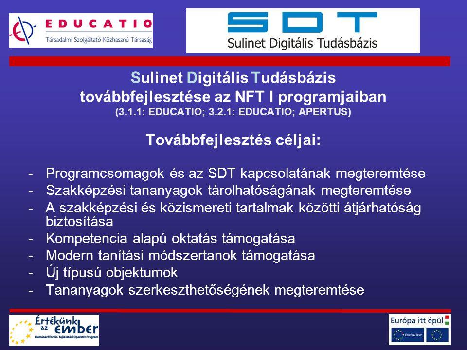 IKT közismereti és idegen nyelvi tartalomfejlesztés Magyar nyelv és irodalom 1-6.300 db foglalkozás Matematika 1-8.