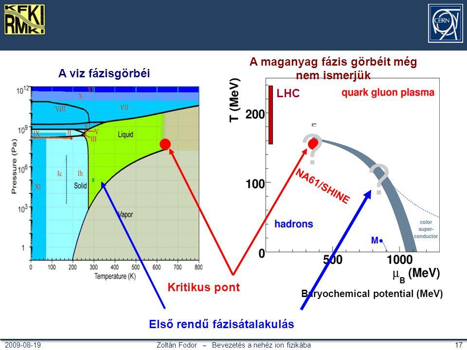 Zoltán Fodor – Bevezetés a nehéz ion fizikába 172009-08-19 A viz fázisgörbéi A maganyag fázis görbéit még nem ismerjük Első rendű fázisátalakulás Baryochemical potential (MeV) NA61/SHINE .