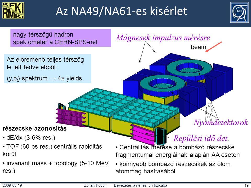 Zoltán Fodor – Bevezetés a nehéz ion fizikába 192009-08-19 Az NA49/NA61-es kisérlet beam nagy térszögű hadron spektométer a CERN-SPS-nél részecske azonosítás dE/dx (3-6% res.) TOF (60 ps res.) centrális rapiditás körül invariant mass + topology (5-10 MeV res.) Centralitás mérése a bombázó részecske fragmentumai energiáinak alapján AA esetén könnyebb bombázó részecskék az ólom atommag hasításából Az előremenő teljes térszög le lett fedve ebből: (y,p t )-spektrum  4  yields Mágnesek impulzus mérésre Nyomdetektorok Repülési idő det.