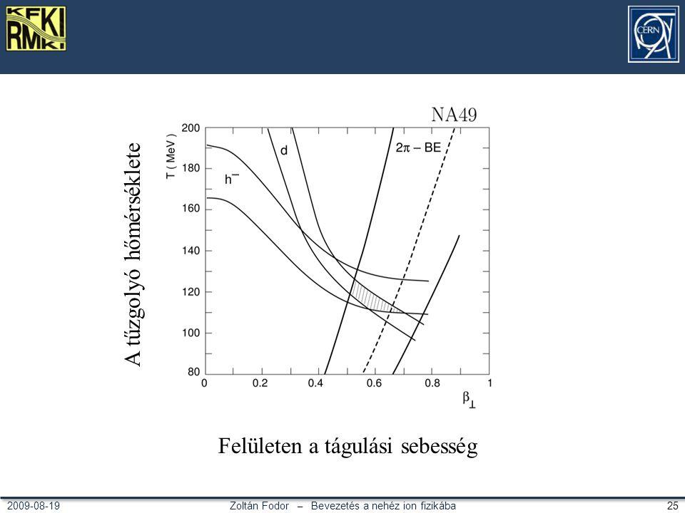 Zoltán Fodor – Bevezetés a nehéz ion fizikába 252009-08-19 A tűzgolyó hőmérséklete Felületen a tágulási sebesség