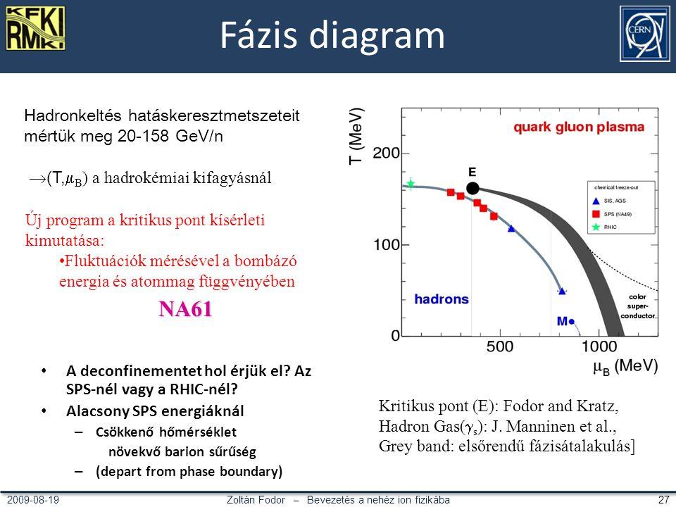 Zoltán Fodor – Bevezetés a nehéz ion fizikába 272009-08-19 Fázis diagram A deconfinementet hol érjük el.