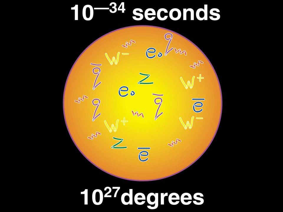 Zoltán Fodor – Bevezetés a nehéz ion fizikába 52009-08-19