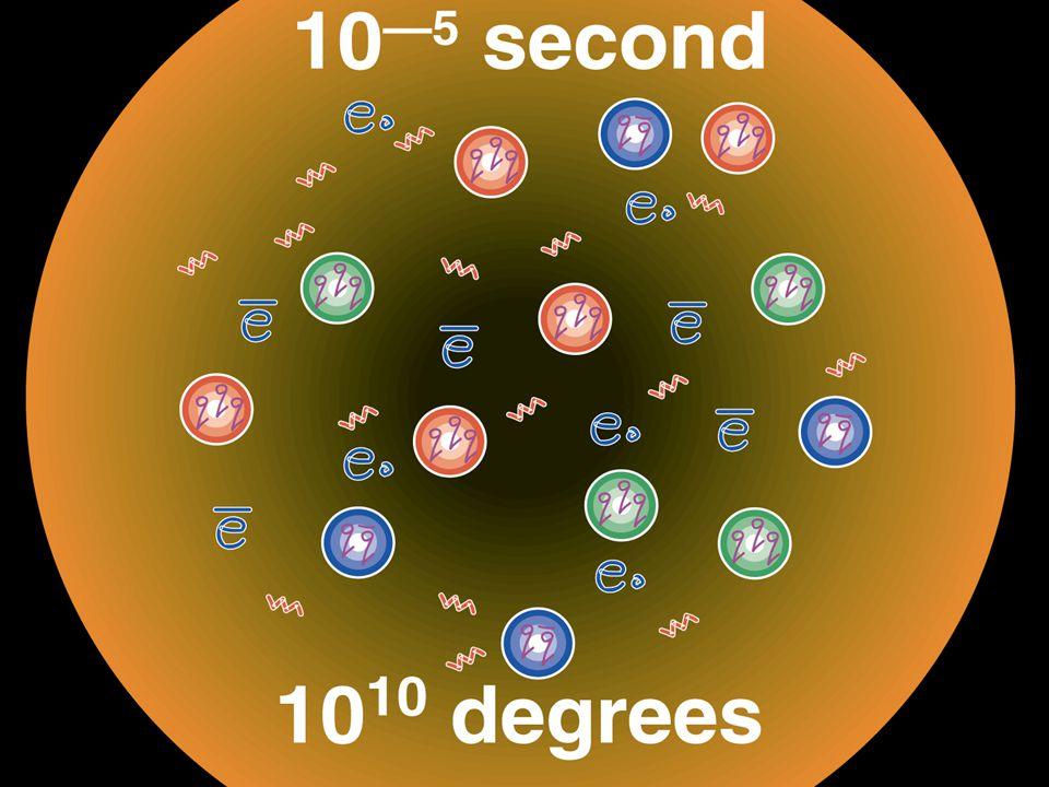 Zoltán Fodor – Bevezetés a nehéz ion fizikába 72009-08-19