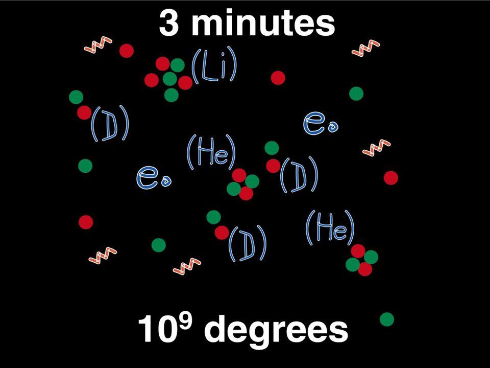 Zoltán Fodor – Bevezetés a nehéz ion fizikába 82009-08-19
