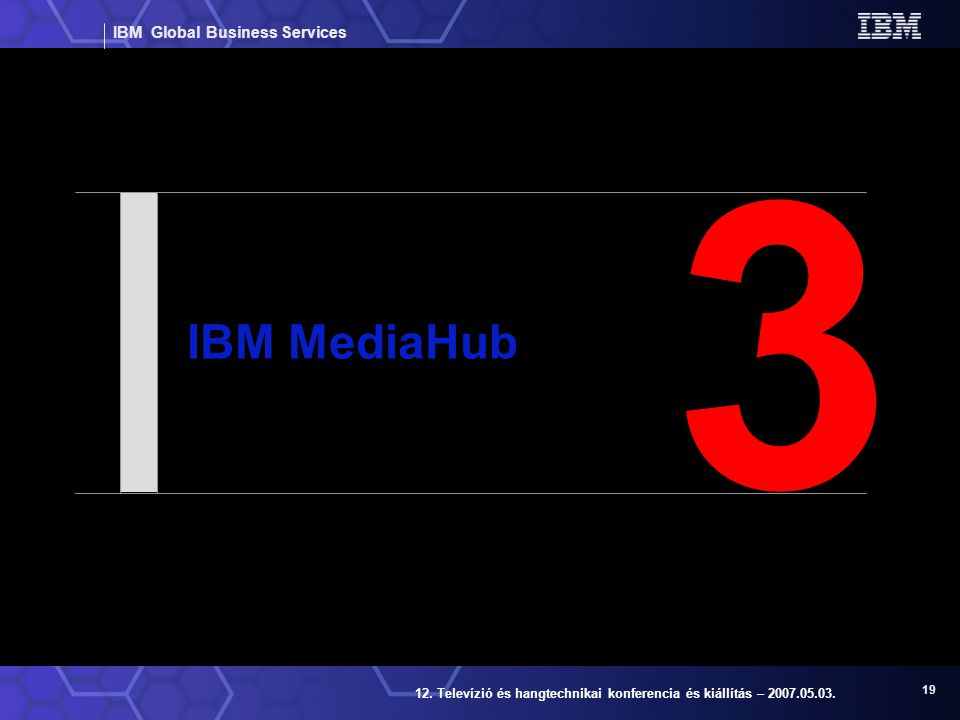 IBM Global Business Services 12. Televízió és hangtechnikai konferencia és kiállítás – 2007.05.03.