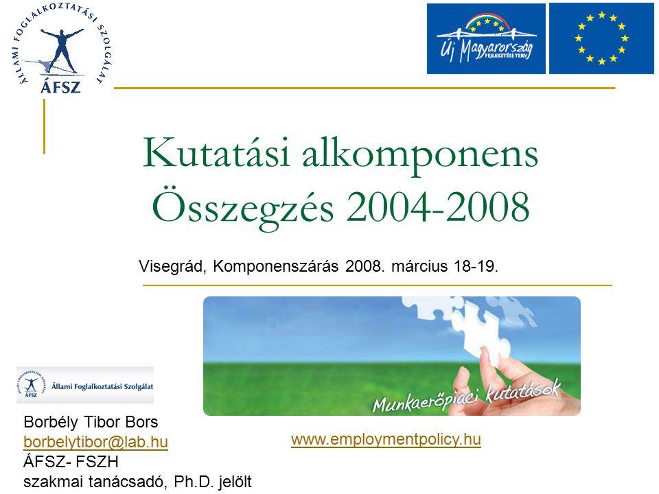 Kutatási alkomponens Összegzés 2004-2008 Borbély Tibor Bors borbelytibor@lab.hu ÁFSZ- FSZH szakmai tanácsadó, Ph.D.