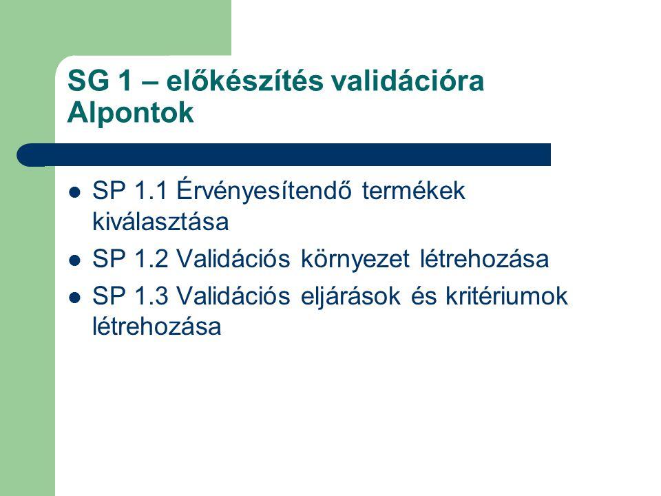 SG 1 – előkészítés validációra Alpontok SP 1.1 Érvényesítendő termékek kiválasztása SP 1.2 Validációs környezet létrehozása SP 1.3 Validációs eljáráso
