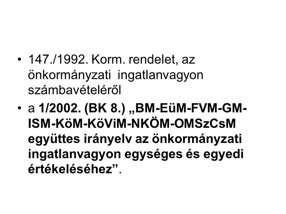 """147./1992. Korm. rendelet, az önkormányzati ingatlanvagyon számbavételéről a 1/2002. (BK 8.) """"BM-EüM-FVM-GM- ISM-KöM-KöViM-NKÖM-OMSzCsM együttes irány"""