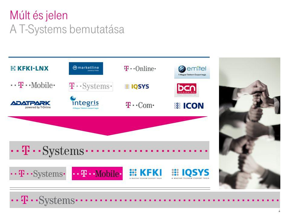 4 Múlt és jelen A T-Systems bemutatása