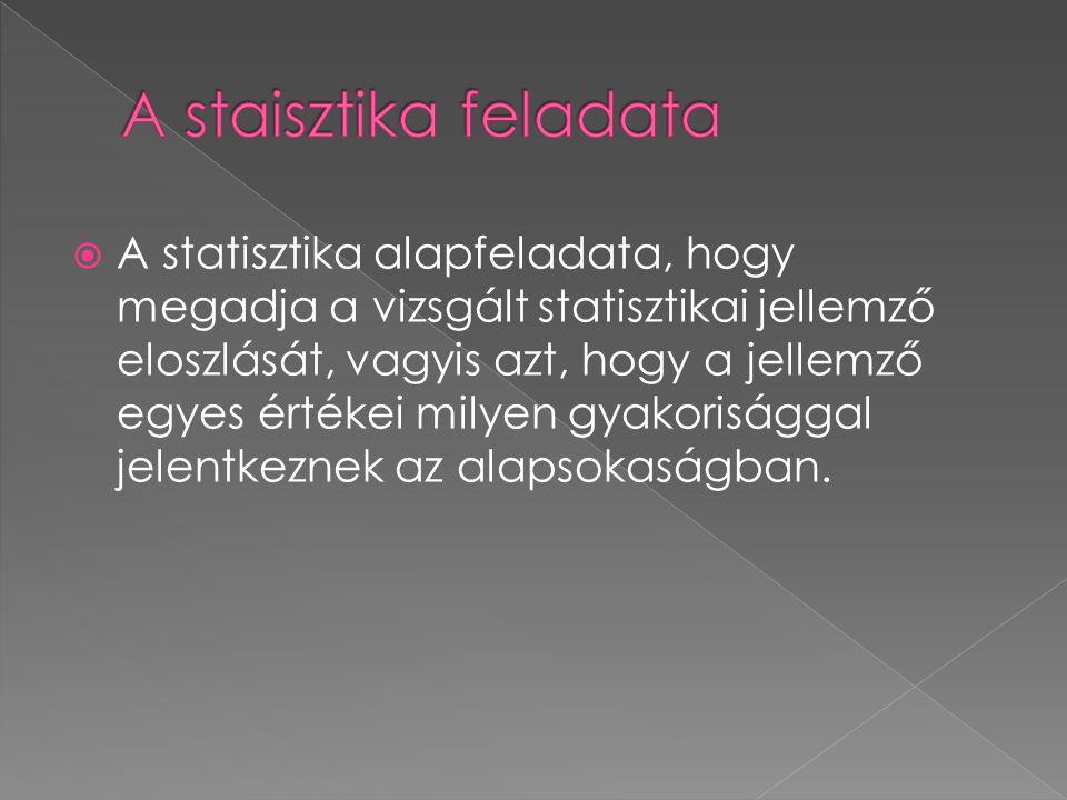 A statisztika alapfeladata, hogy megadja a vizsgált statisztikai jellemző eloszlását, vagyis azt, hogy a jellemző egyes értékei milyen gyakorisággal jelentkeznek az alapsokaságban.