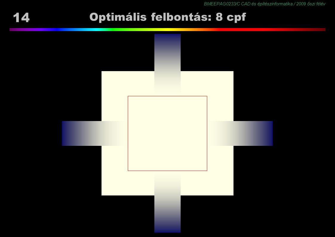 BMEEPAG0233/C CAD és építészinformatika / 2009 őszi félév 14 Optimális felbontás: 8 cpf