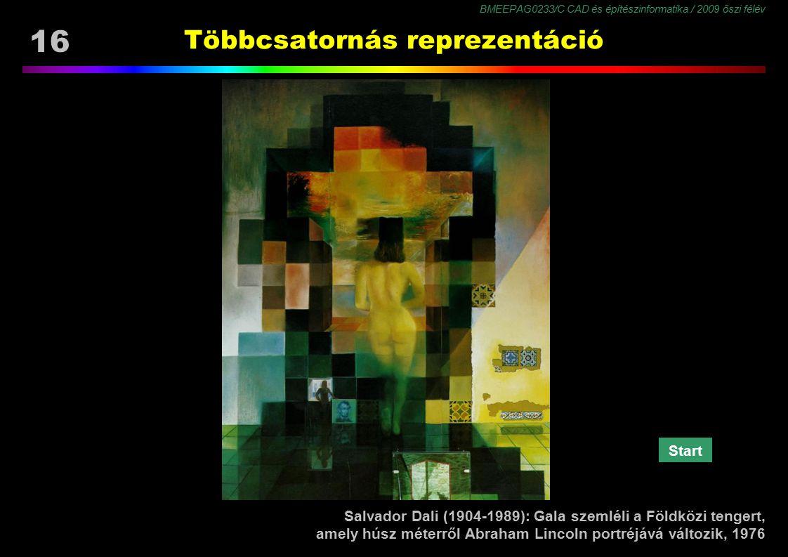 BMEEPAG0233/C CAD és építészinformatika / 2009 őszi félév 16 Többcsatornás reprezentáció Salvador Dali (1904-1989): Gala szemléli a Földközi tengert,