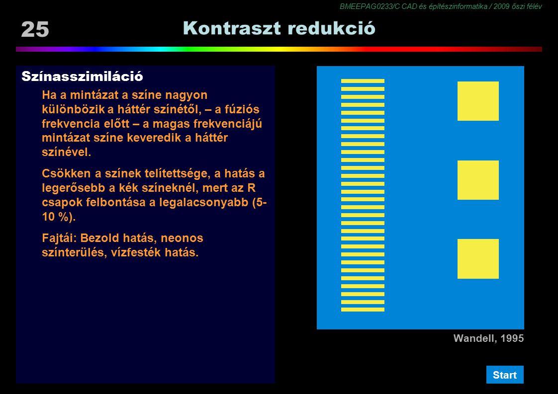 BMEEPAG0233/C CAD és építészinformatika / 2009 őszi félév 25 Kontraszt redukció Színasszimiláció Ha a mintázat a színe nagyon különbözik a háttér szín
