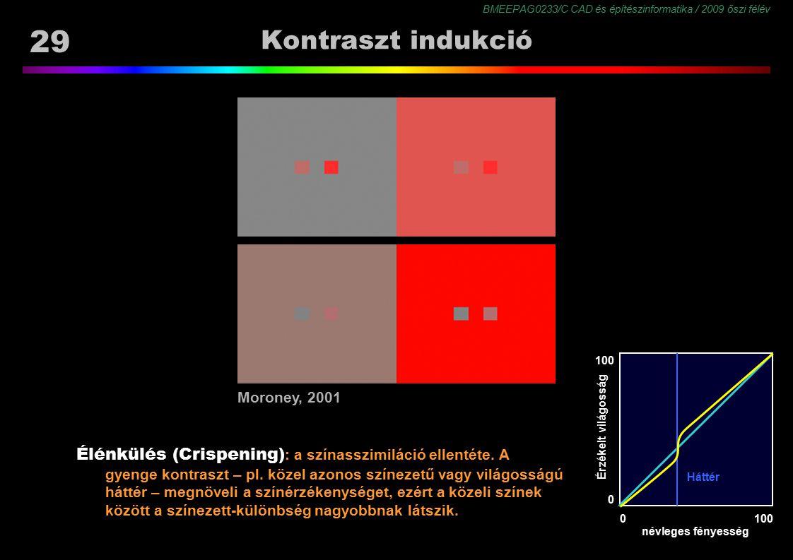 BMEEPAG0233/C CAD és építészinformatika / 2009 őszi félév 29 Kontraszt indukció Élénkülés (Crispening) : a színasszimiláció ellentéte. A gyenge kontra