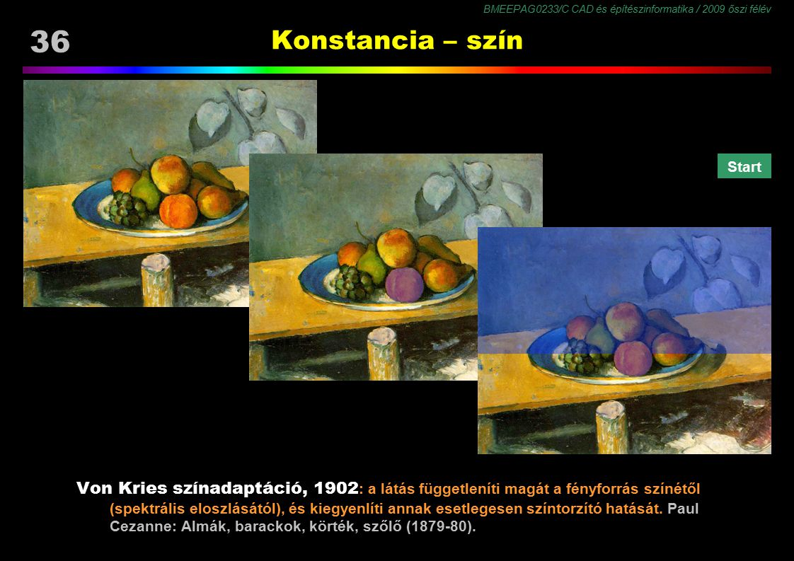 BMEEPAG0233/C CAD és építészinformatika / 2009 őszi félév 36 Konstancia – szín Von Kries színadaptáció, 1902 : a látás függetleníti magát a fényforrás