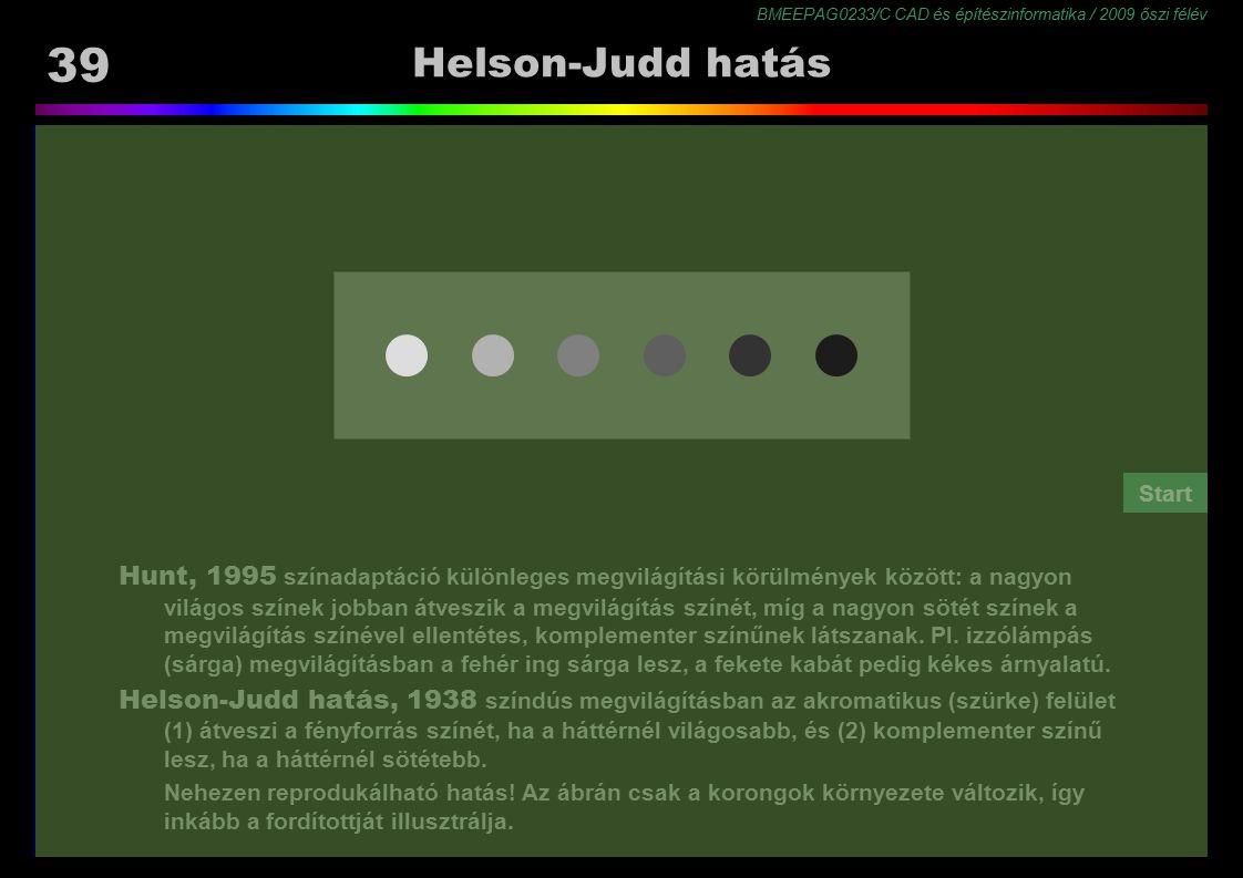 BMEEPAG0233/C CAD és építészinformatika / 2009 őszi félév 39 Start Helson-Judd hatás Hunt, 1995 színadaptáció különleges megvilágítási körülmények köz