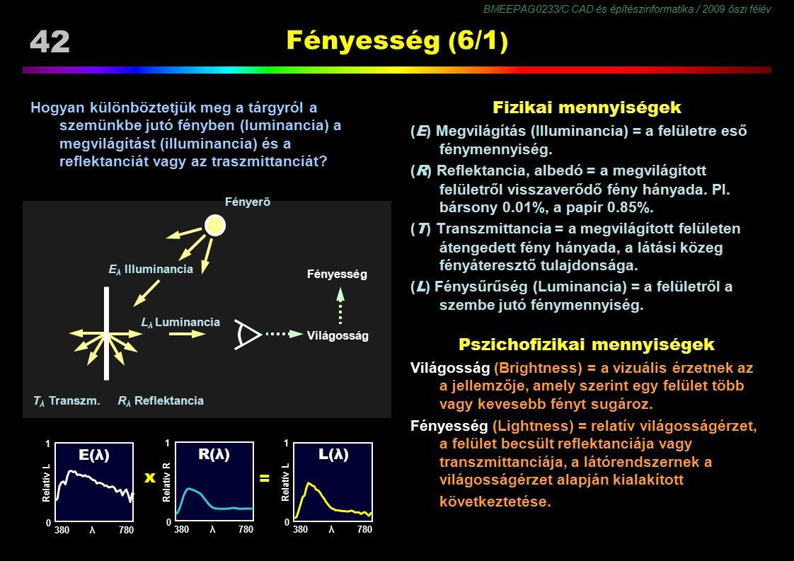 BMEEPAG0233/C CAD és építészinformatika / 2009 őszi félév 42 Fényesség ( 6/1 ) Hogyan különböztetjük meg a tárgyról a szemünkbe jutó fényben (luminanc