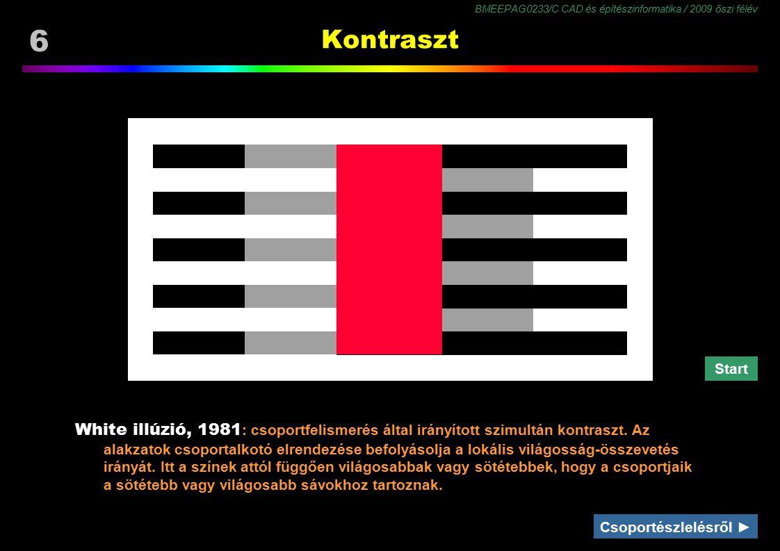 BMEEPAG0233/C CAD és építészinformatika / 2009 őszi félév 57 Színmegjelenés Helmholtz-Kohlrausch hatás Az R, K és H csap érzékenysége különböző, ezért a színek világossága azonos fénysűrűség mellett különböző (heterokromatikus világosság).